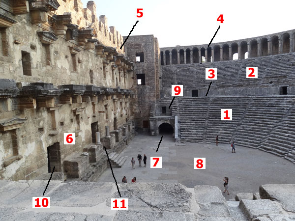Glossary Of Ancient Theatre In Turkey